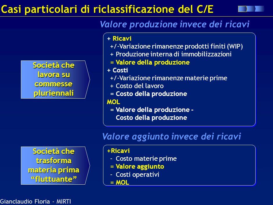 Casi particolari di riclassificazione del C/E