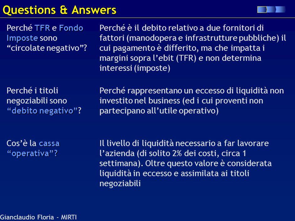 Questions & Answers 20.18 - 250200 - 23069/MBUmm. Perché TFR e Fondo Imposte sono circolate negativo