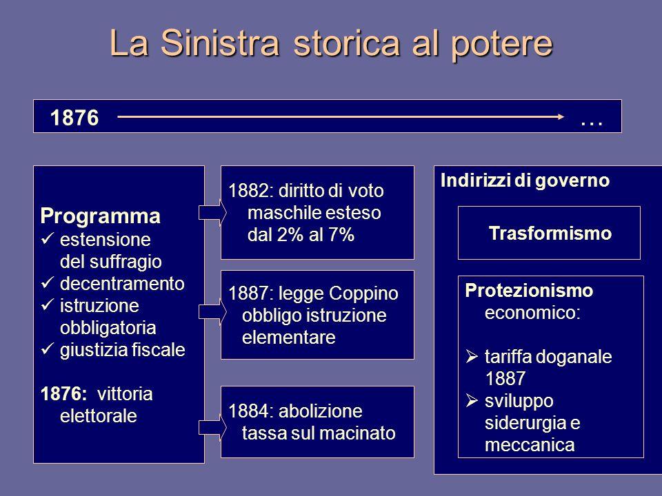 La Sinistra storica al potere