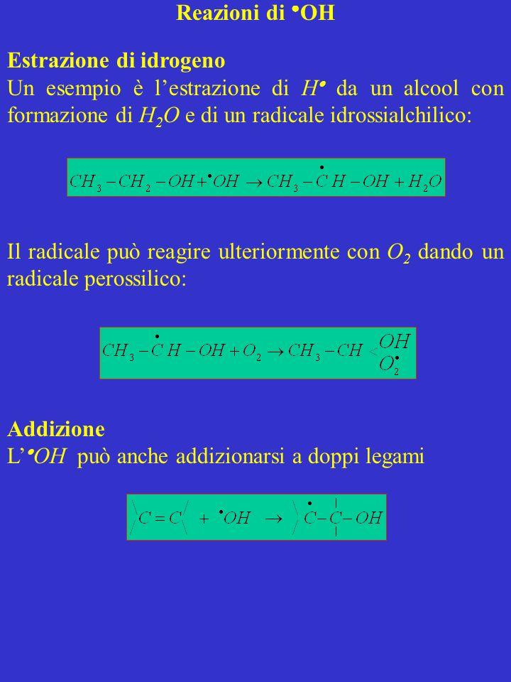 Reazioni di ●OH Estrazione di idrogeno. Un esempio è l'estrazione di H da un alcool con formazione di H2O e di un radicale idrossialchilico: