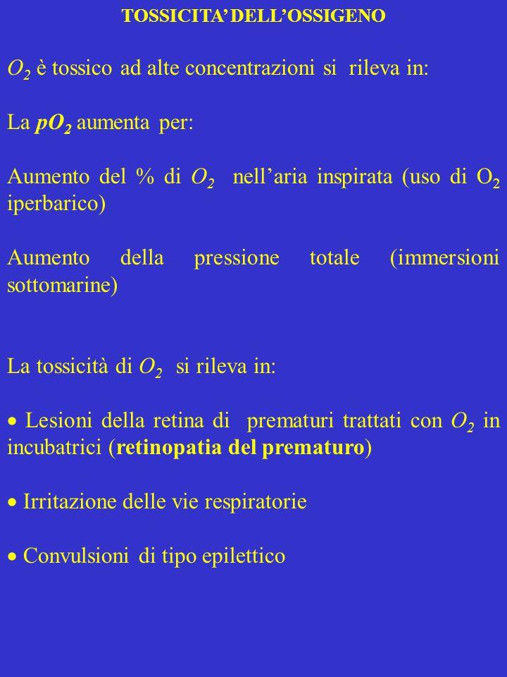 TOSSICITA' DELL'OSSIGENO