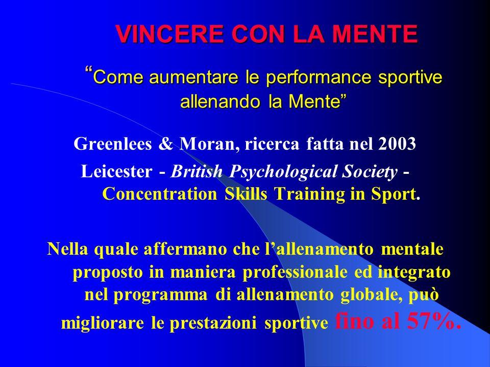 Greenlees & Moran, ricerca fatta nel 2003