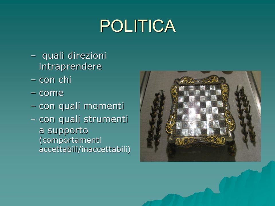 POLITICA quali direzioni intraprendere con chi come con quali momenti