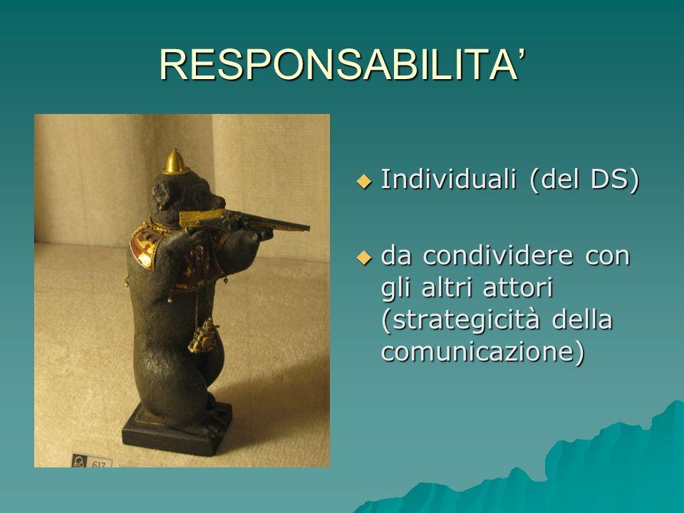 RESPONSABILITA' Individuali (del DS)
