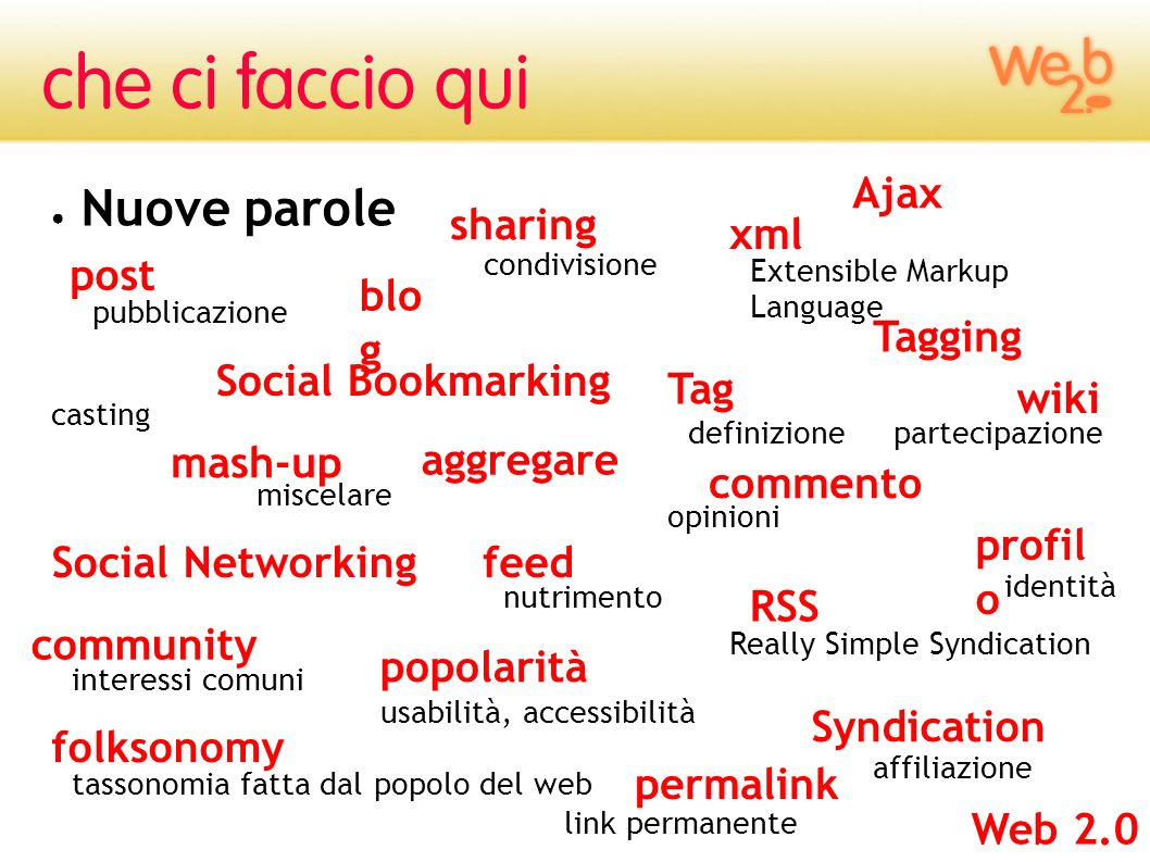 Nuove parole Ajax sharing xml post blog Tagging Social Bookmarking Tag