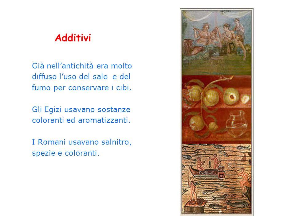 Additivi Già nell'antichità era molto diffuso l'uso del sale e del