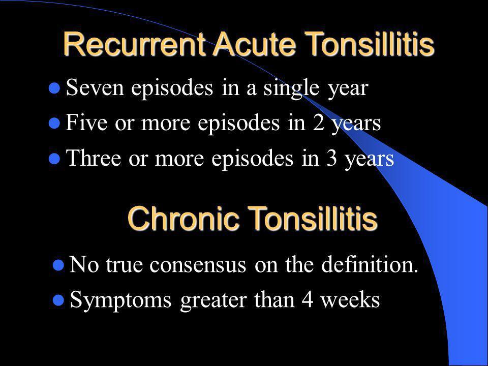 Recurrent Acute Tonsillitis