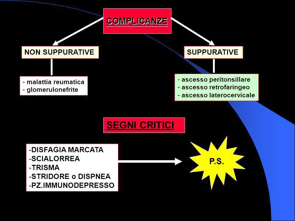 SEGNI CRITICI COMPLICANZE P.S. NON SUPPURATIVE SUPPURATIVE