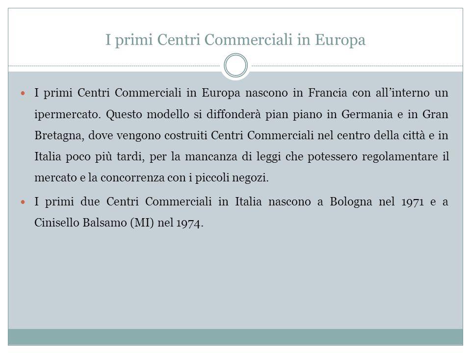I primi Centri Commerciali in Europa