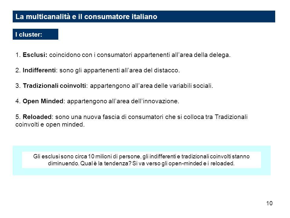 La multicanalità e il consumatore italiano
