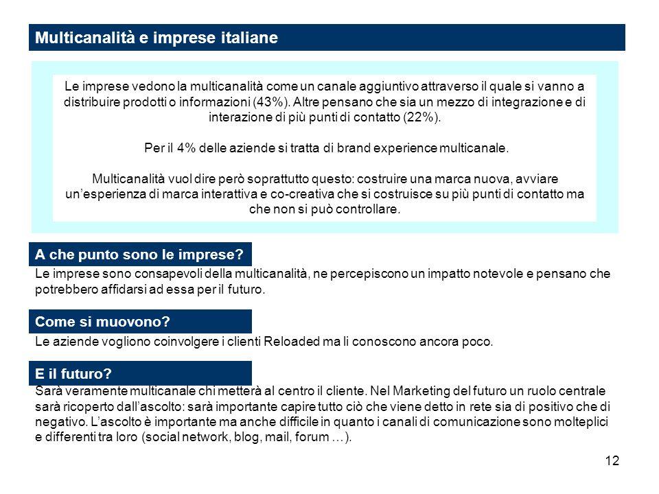 Per il 4% delle aziende si tratta di brand experience multicanale.