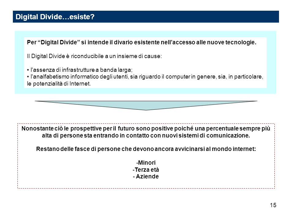 Digital Divide…esiste