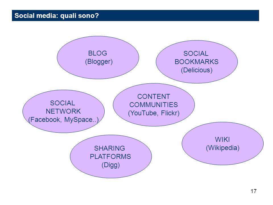 Social media: quali sono