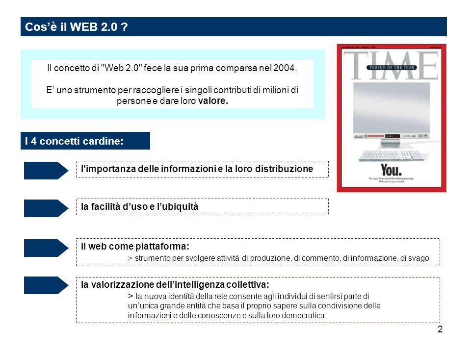 Il concetto di Web 2.0 fece la sua prima comparsa nel 2004.