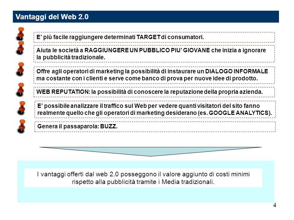 Vantaggi del Web 2.0 E' più facile raggiungere determinati TARGET di consumatori.