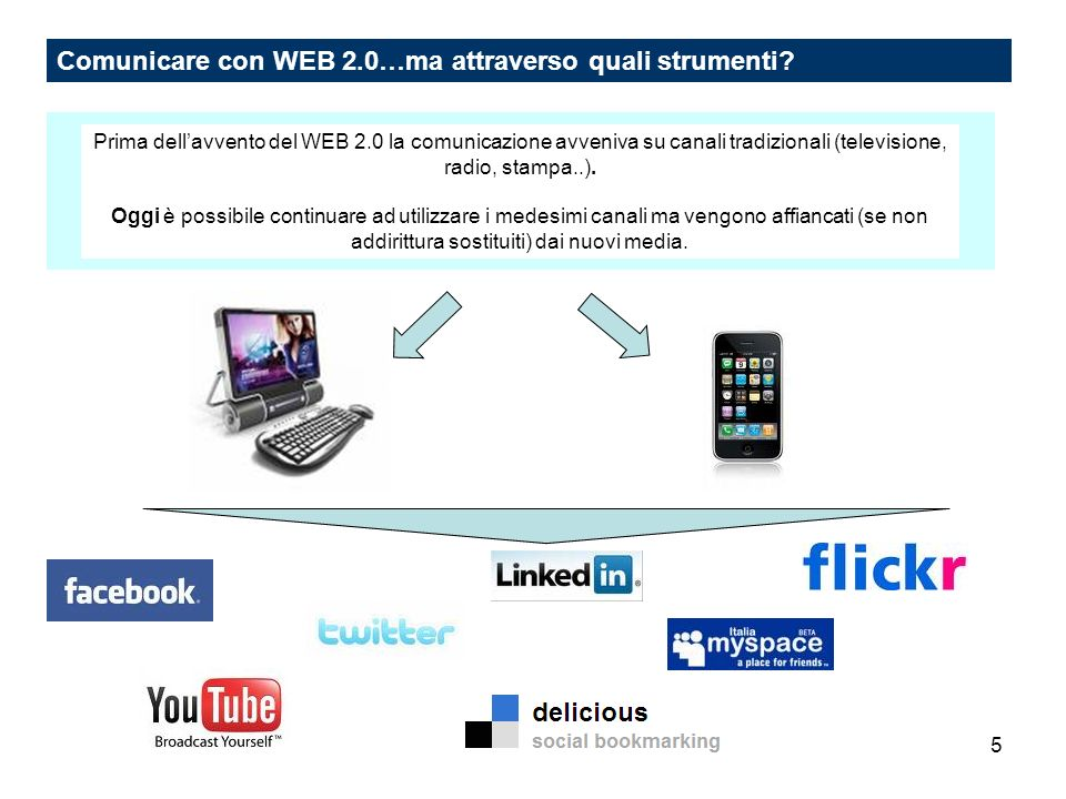 Comunicare con WEB 2.0…ma attraverso quali strumenti