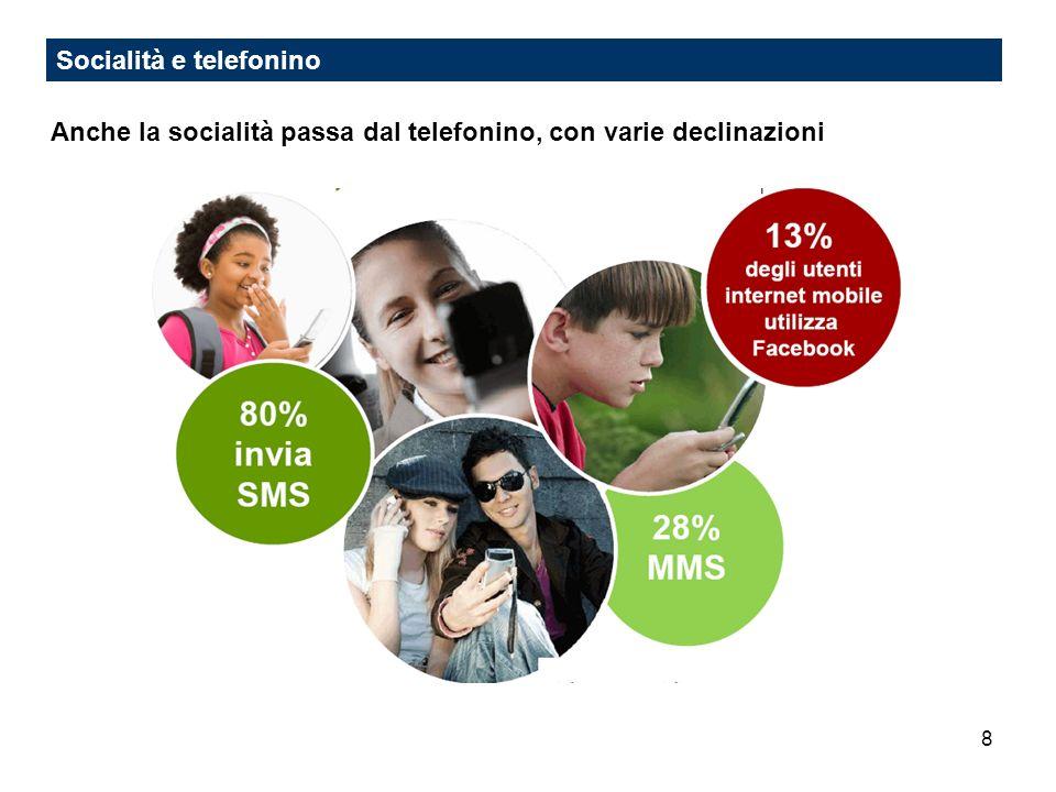 Socialità e telefonino