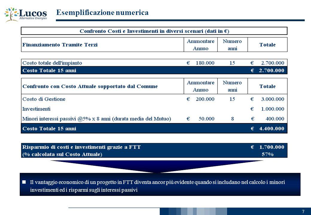 Esemplificazione numerica