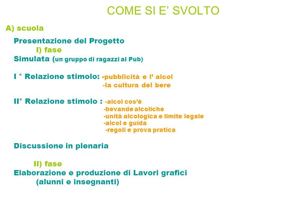 COME SI E' SVOLTO A) scuola Presentazione del Progetto I) fase