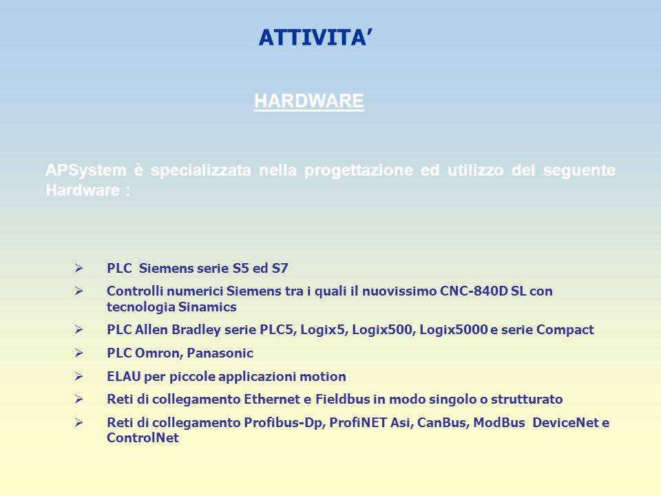ATTIVITA' HARDWARE. APSystem è specializzata nella progettazione ed utilizzo del seguente Hardware :