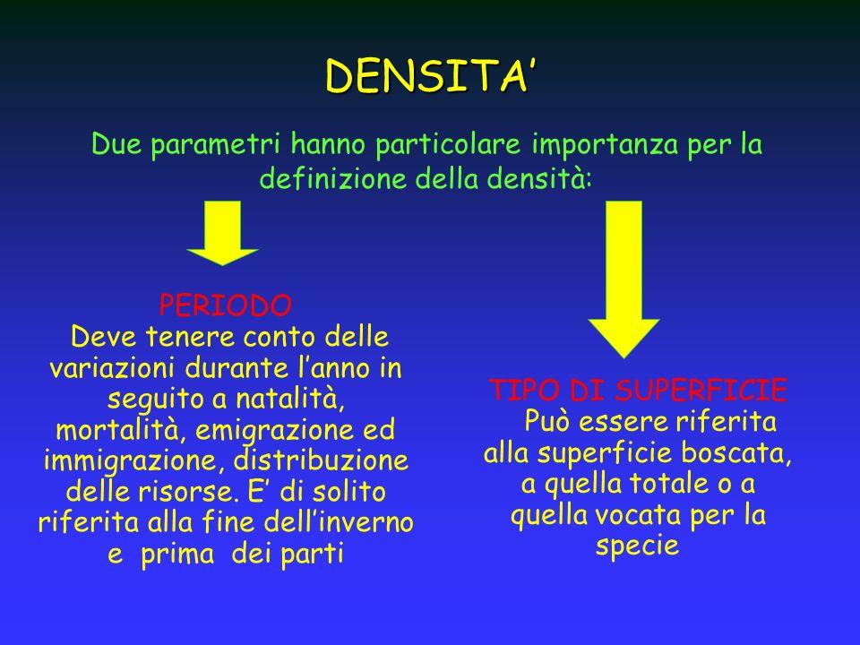 DENSITA' Due parametri hanno particolare importanza per la definizione della densità: PERIODO.