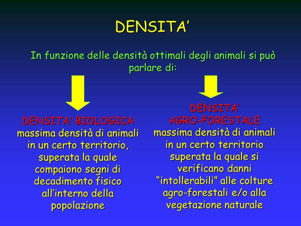 In funzione delle densità ottimali degli animali si può parlare di: