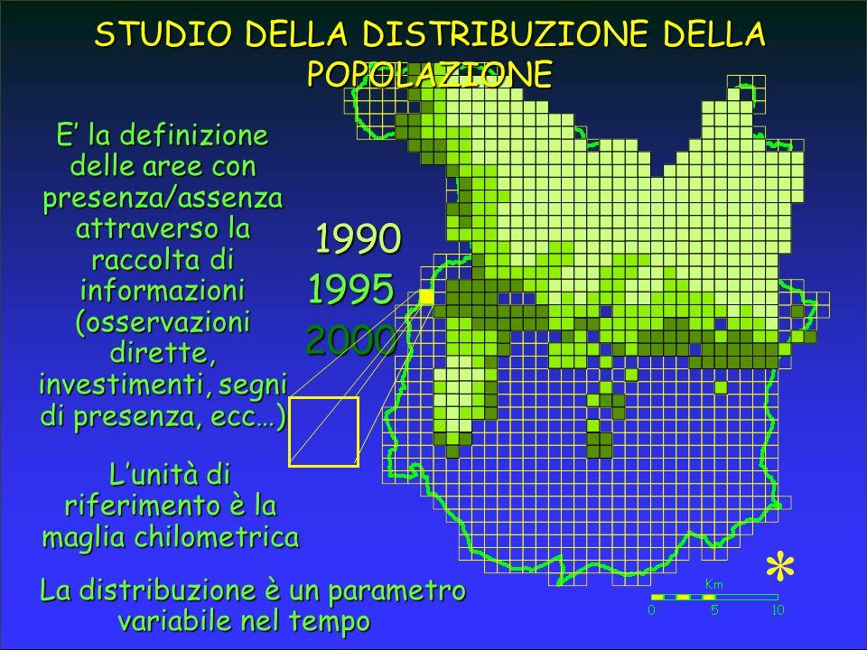 STUDIO DELLA DISTRIBUZIONE DELLA POPOLAZIONE