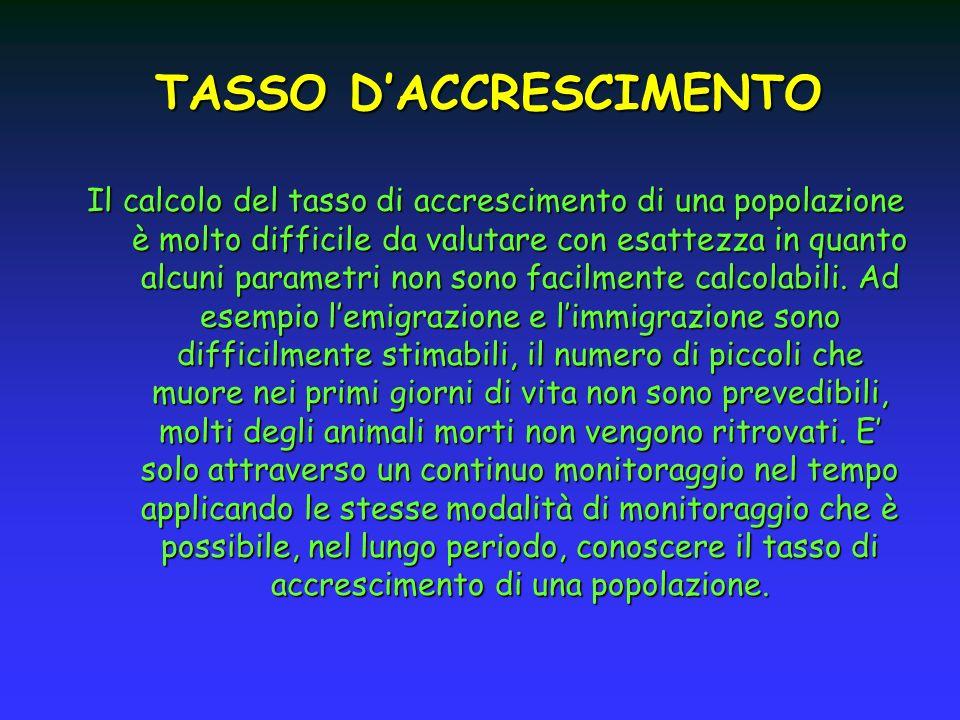 TASSO D'ACCRESCIMENTO