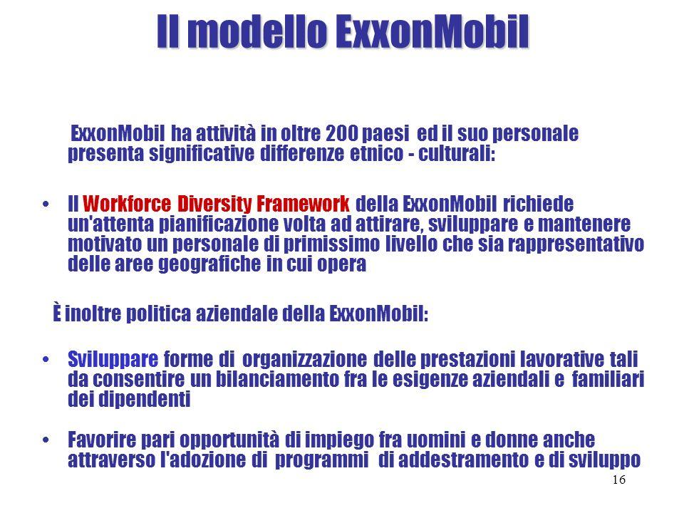 Il modello ExxonMobil ExxonMobil ha attività in oltre 200 paesi ed il suo personale presenta significative differenze etnico - culturali: