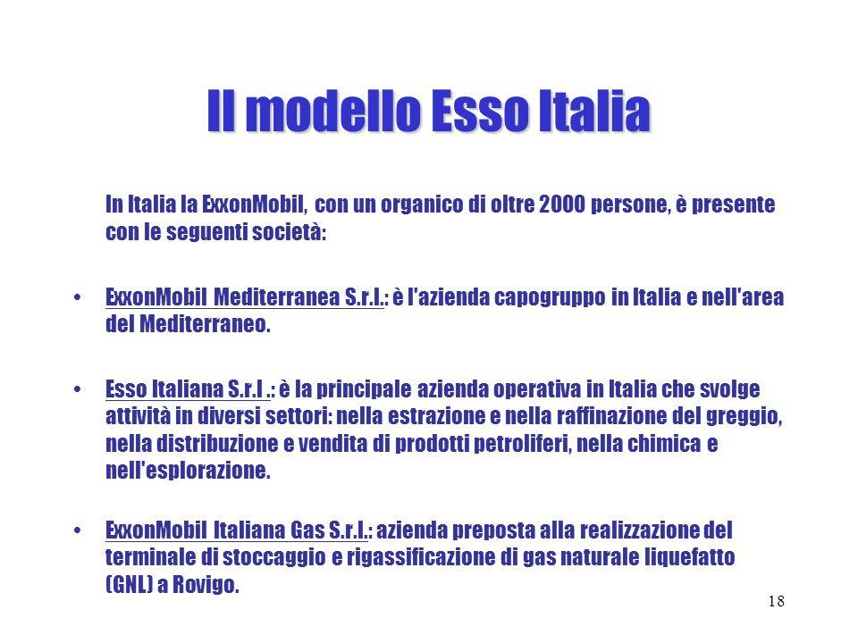 Il modello Esso Italia In Italia la ExxonMobil, con un organico di oltre 2000 persone, è presente con le seguenti società: