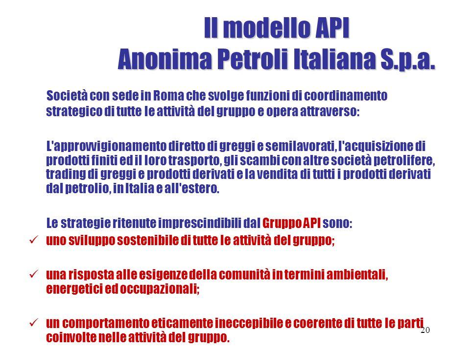 Il modello API Anonima Petroli Italiana S.p.a.