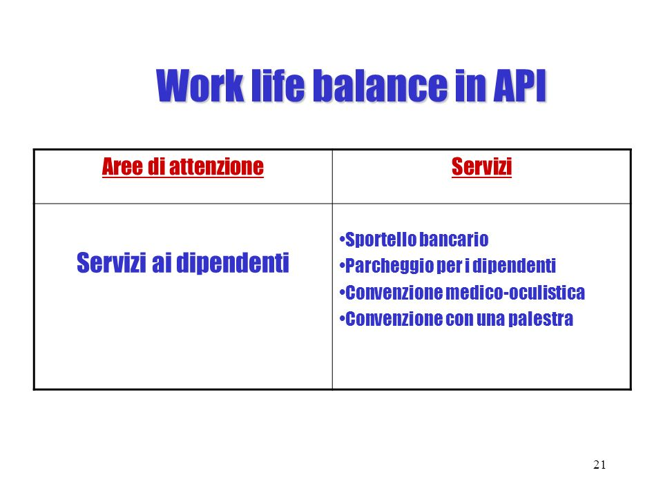 Work life balance in API