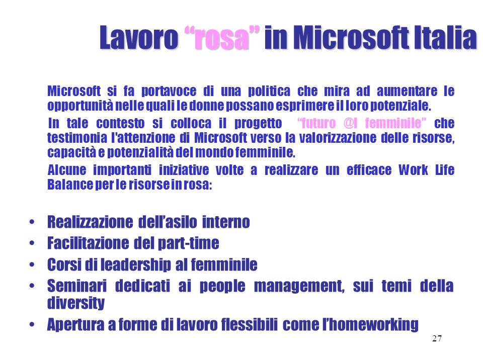 Lavoro rosa in Microsoft Italia