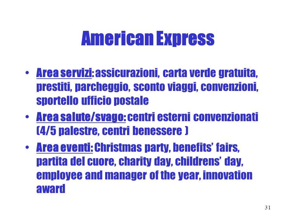 American Express Area servizi: assicurazioni, carta verde gratuita, prestiti, parcheggio, sconto viaggi, convenzioni, sportello ufficio postale.