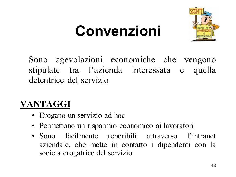 Convenzioni Sono agevolazioni economiche che vengono stipulate tra l'azienda interessata e quella detentrice del servizio.