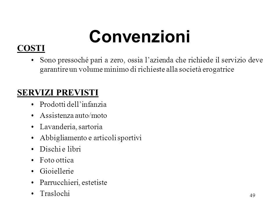 Convenzioni COSTI SERVIZI PREVISTI