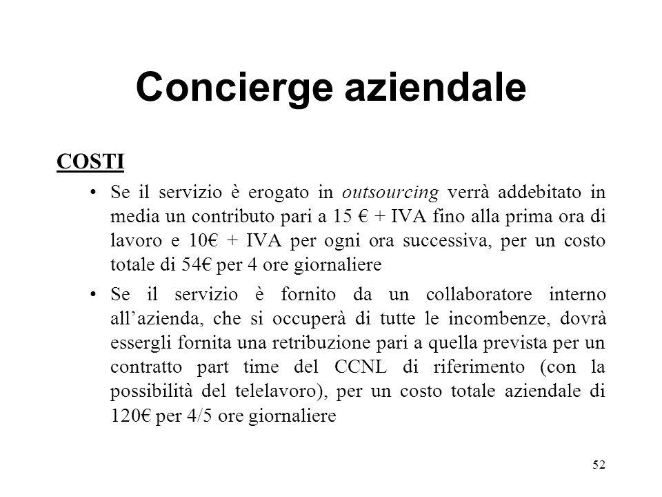 Concierge aziendale COSTI