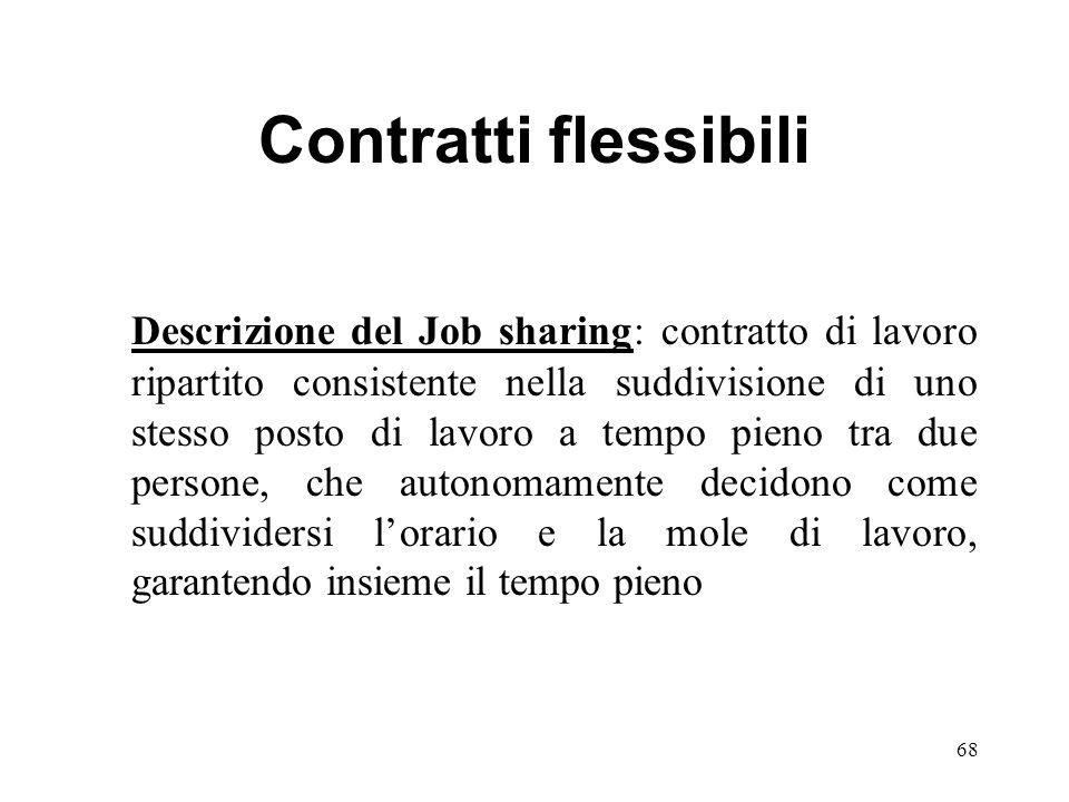 Contratti flessibili