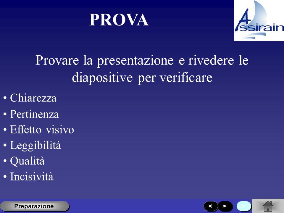 Provare la presentazione e rivedere le diapositive per verificare