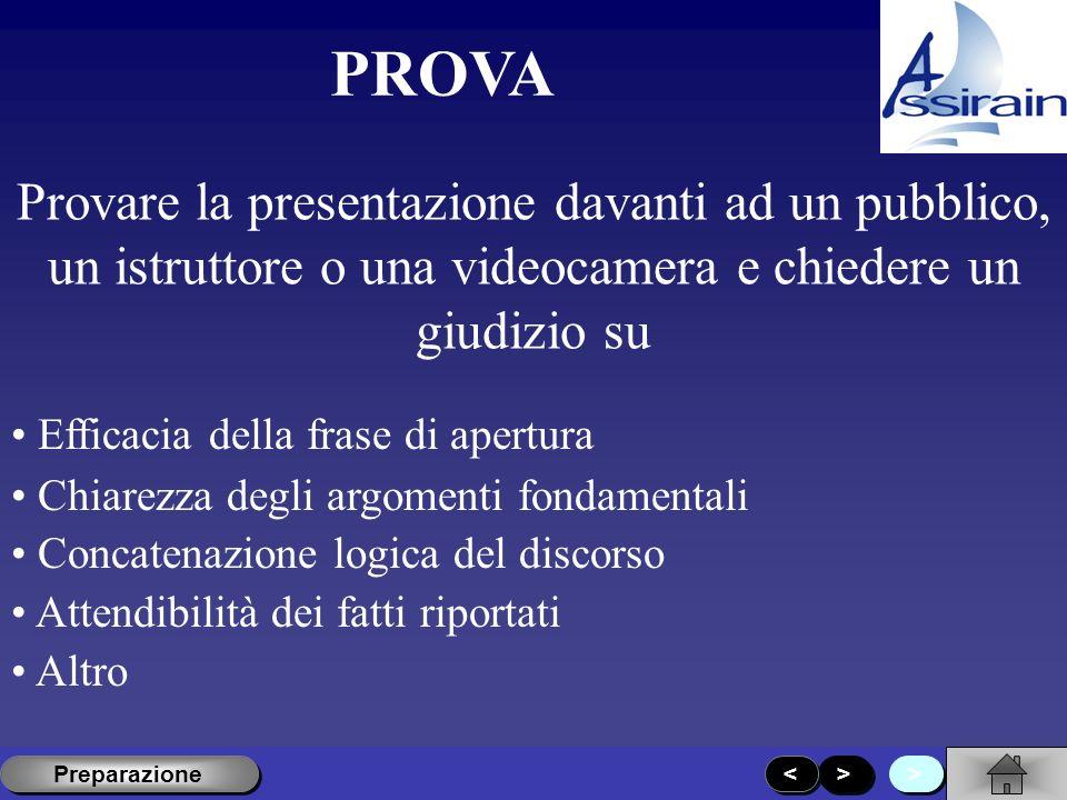 PROVA Provare la presentazione davanti ad un pubblico, un istruttore o una videocamera e chiedere un giudizio su.