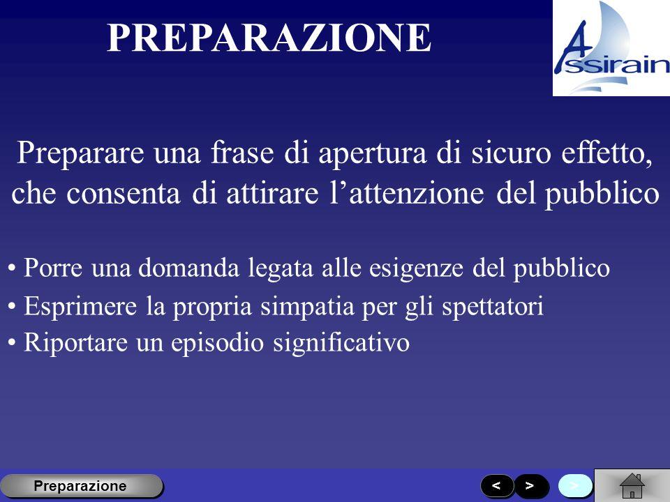 PREPARAZIONEPreparare una frase di apertura di sicuro effetto, che consenta di attirare l'attenzione del pubblico.