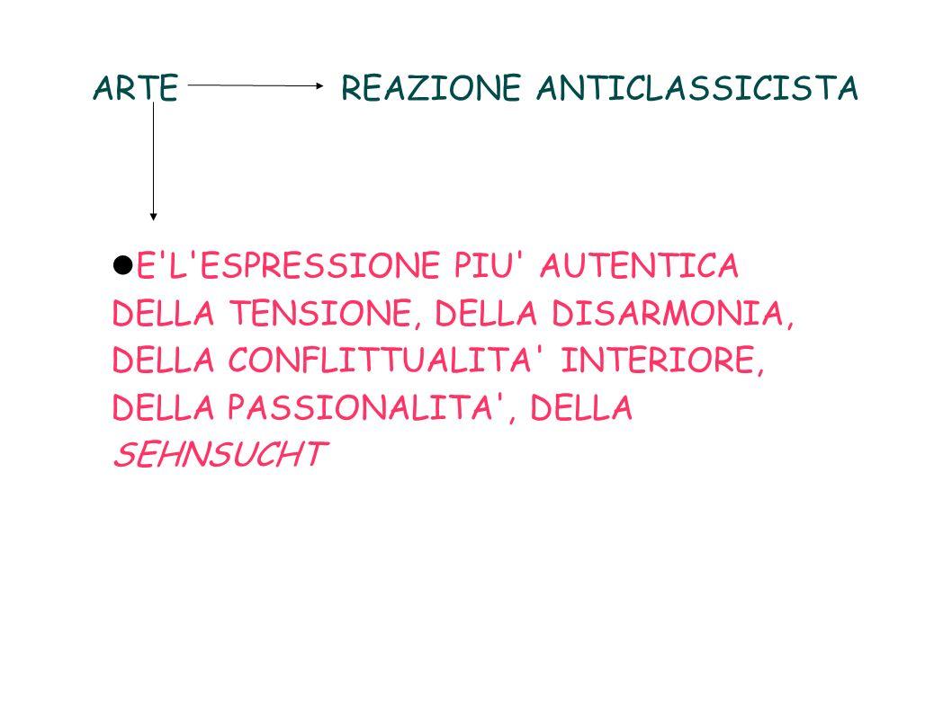 ARTE REAZIONE ANTICLASSICISTA