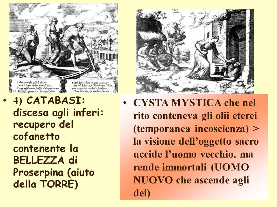 4) CATABASI: discesa agli inferi: recupero del cofanetto contenente la BELLEZZA di Proserpina (aiuto della TORRE)