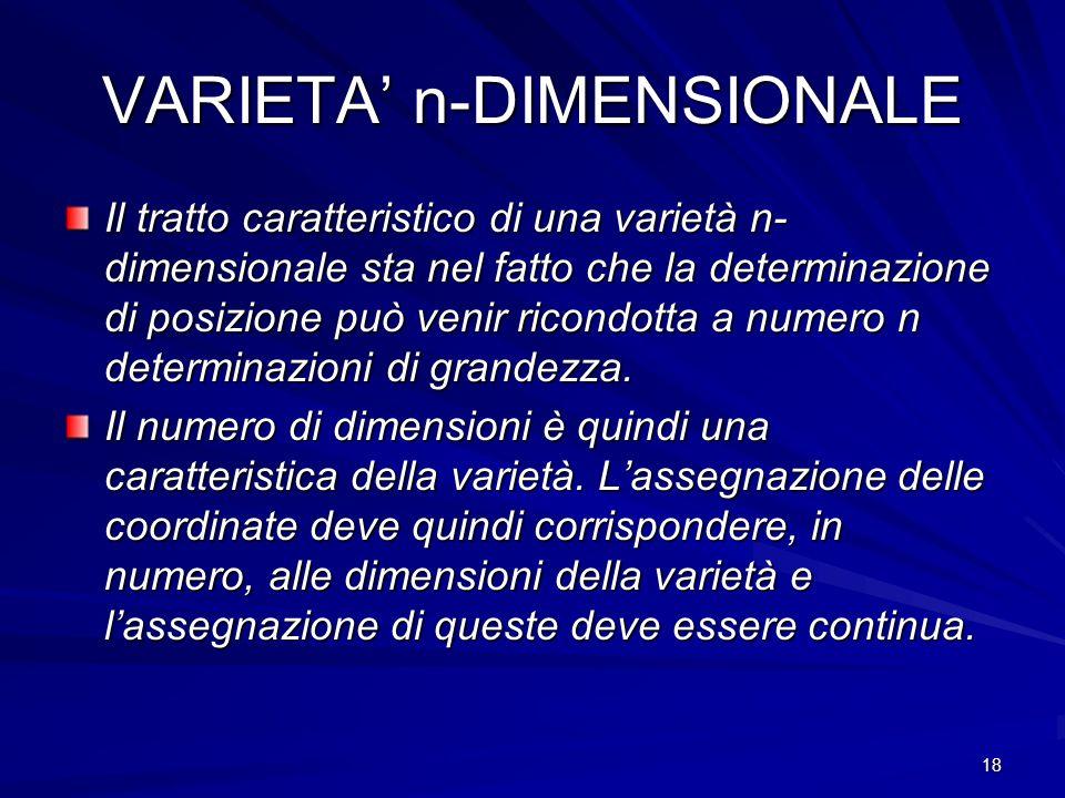 VARIETA' n-DIMENSIONALE