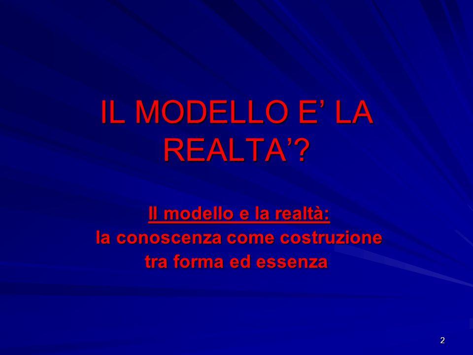 IL MODELLO E' LA REALTA'