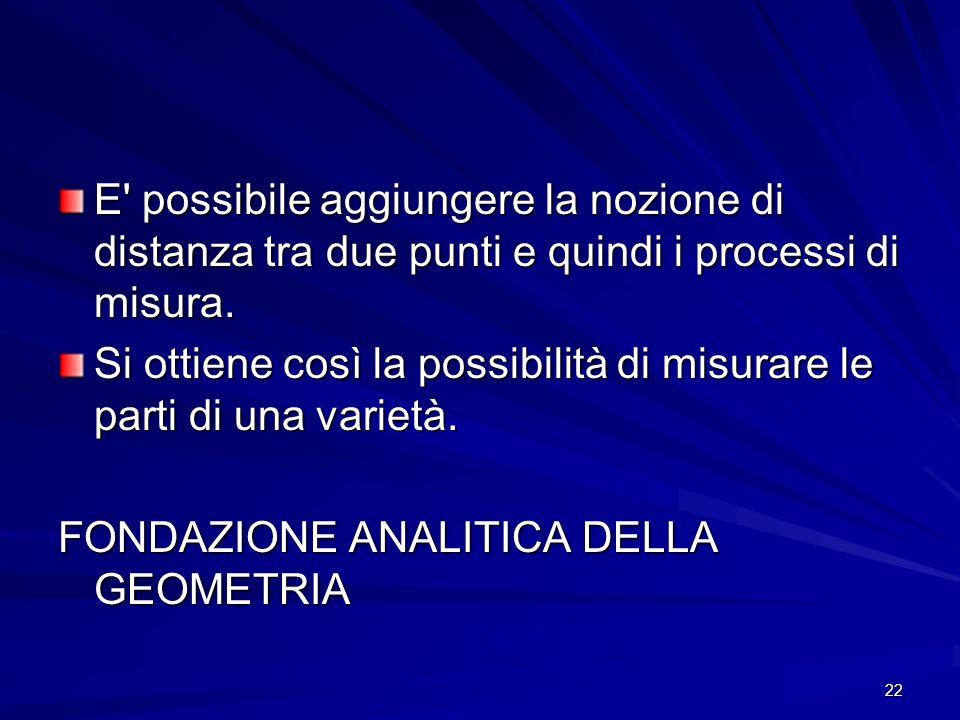 E possibile aggiungere la nozione di distanza tra due punti e quindi i processi di misura.