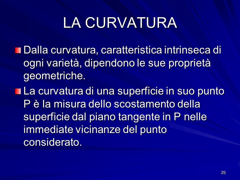 LA CURVATURA Dalla curvatura, caratteristica intrinseca di ogni varietà, dipendono le sue proprietà geometriche.