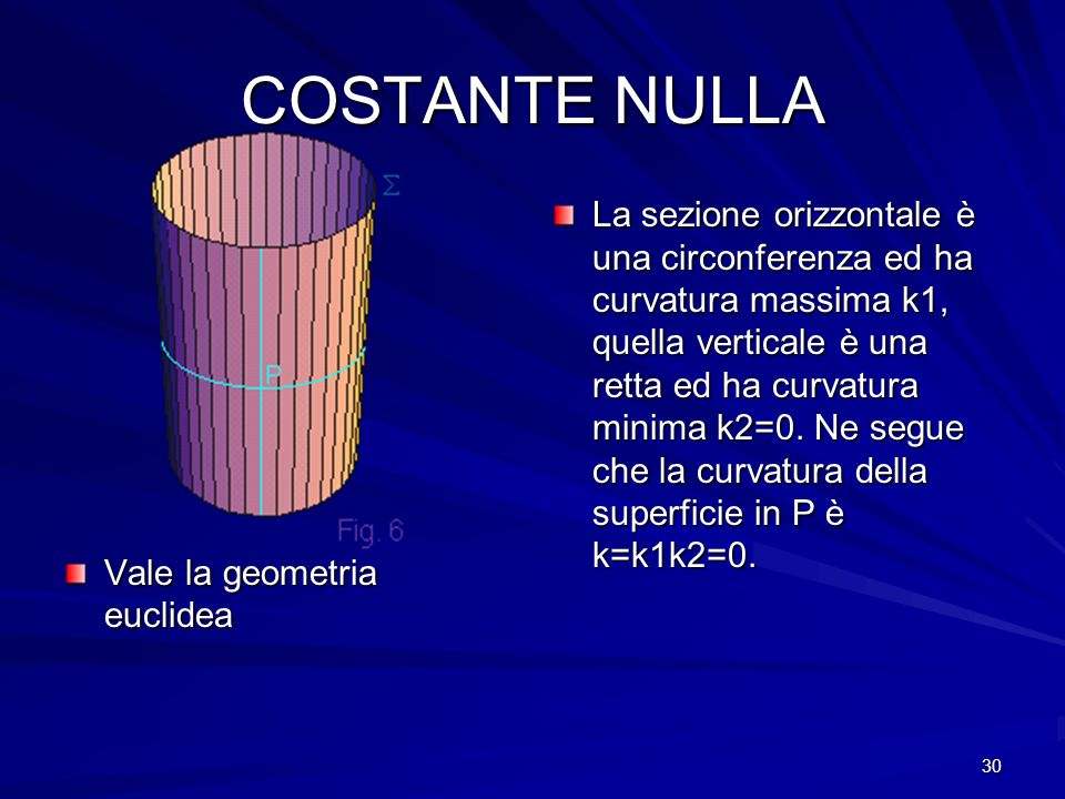 COSTANTE NULLA Vale la geometria euclidea.