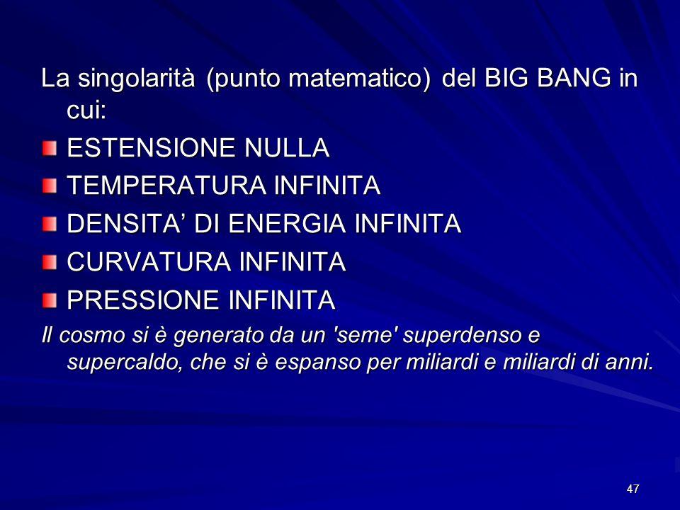 La singolarità (punto matematico) del BIG BANG in cui: