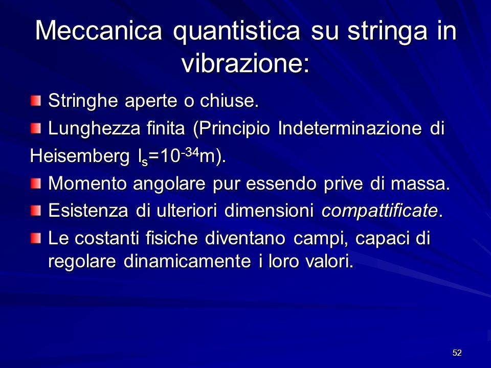 Meccanica quantistica su stringa in vibrazione: